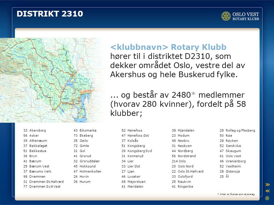 DISTRIKT 2310 Rotary Klubb hører til i distriktet D2310, som dekker området Oslo, vestre del av Akershus og hele Buskerud fylke.... og består av 2480*