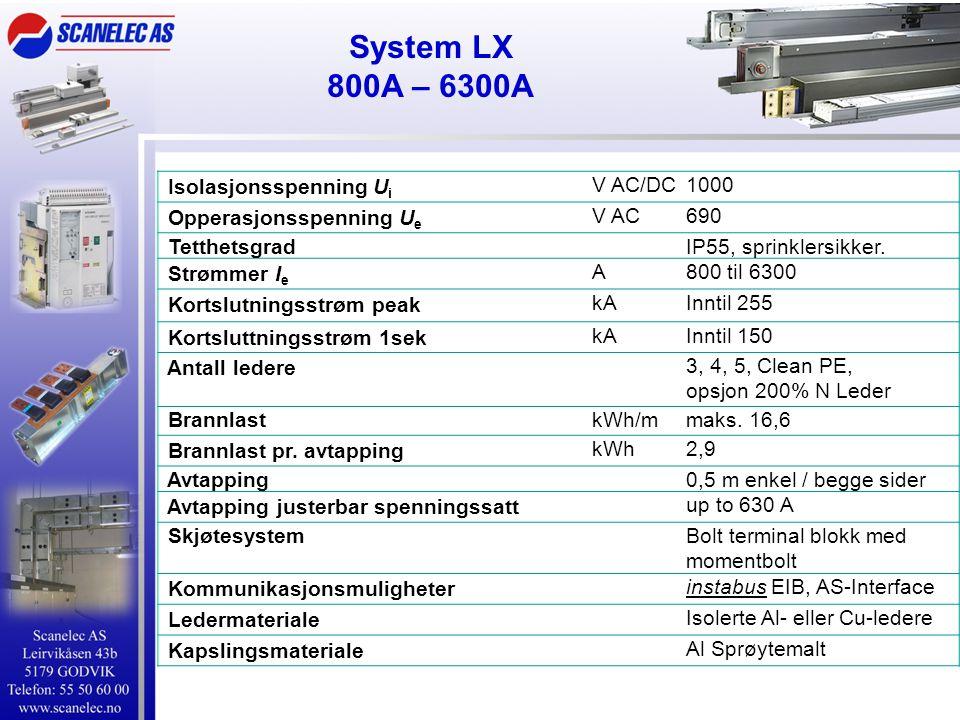 Isolasjonsspenning U i V AC/DC1000 Opperasjonsspenning U e V AC690 TetthetsgradIP55, sprinklersikker.