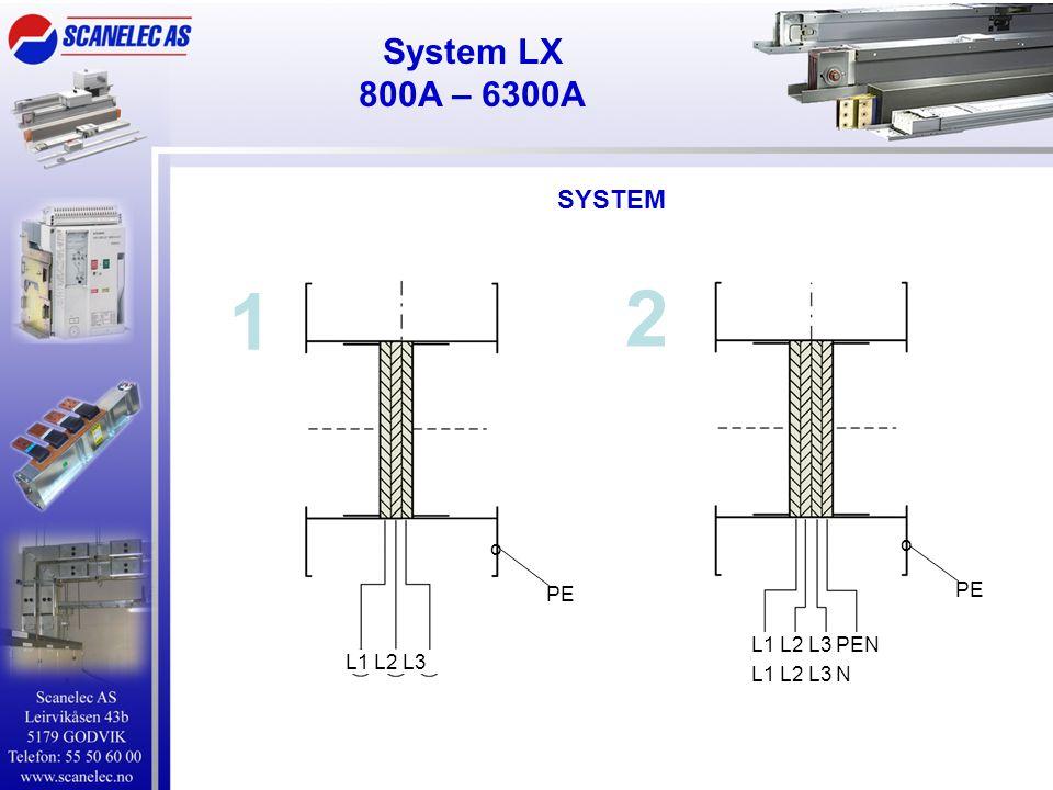 1 2 L1 L2 L3 L1 L2 L3 PEN L1 L2 L3 N PE o o SYSTEM