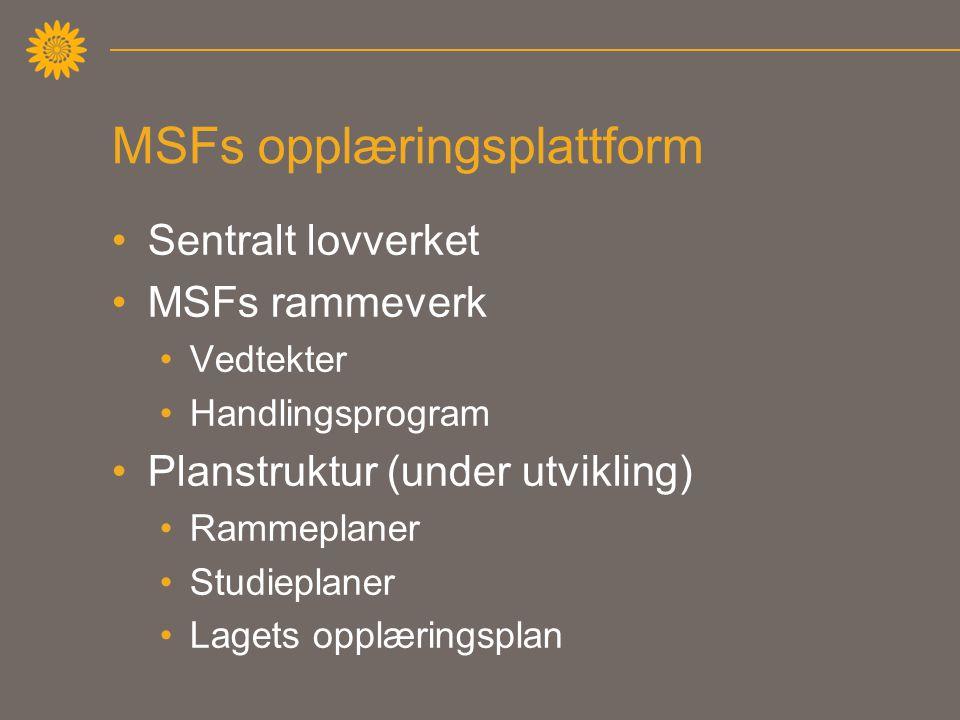 MSFs opplæringsplattform Sentralt lovverket MSFs rammeverk Vedtekter Handlingsprogram Planstruktur (under utvikling) Rammeplaner Studieplaner Lagets opplæringsplan