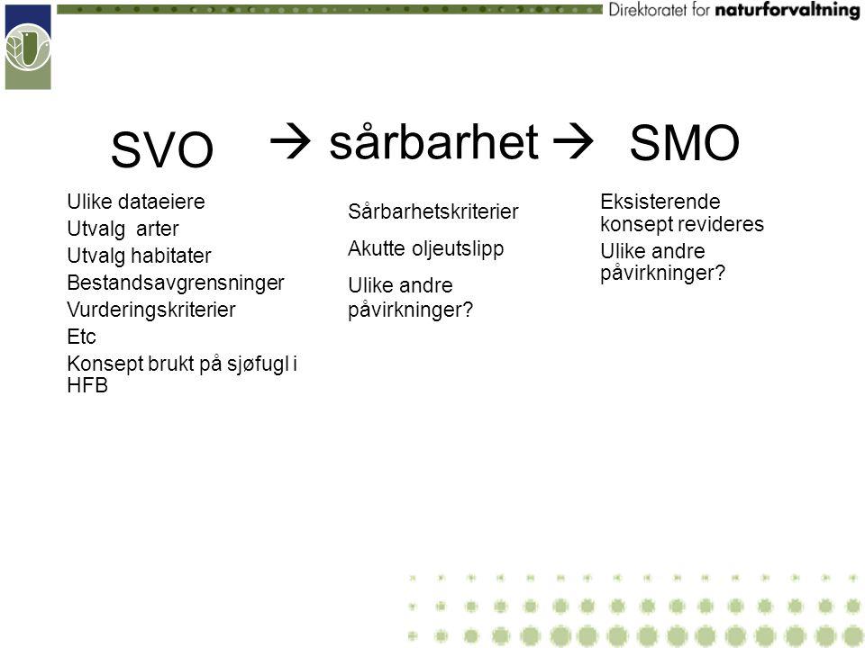  sårbarhet  Ulike dataeiere Utvalg arter Utvalg habitater Bestandsavgrensninger Vurderingskriterier Etc Konsept brukt på sjøfugl i HFB Sårbarhetskriterier Akutte oljeutslipp Ulike andre påvirkninger.