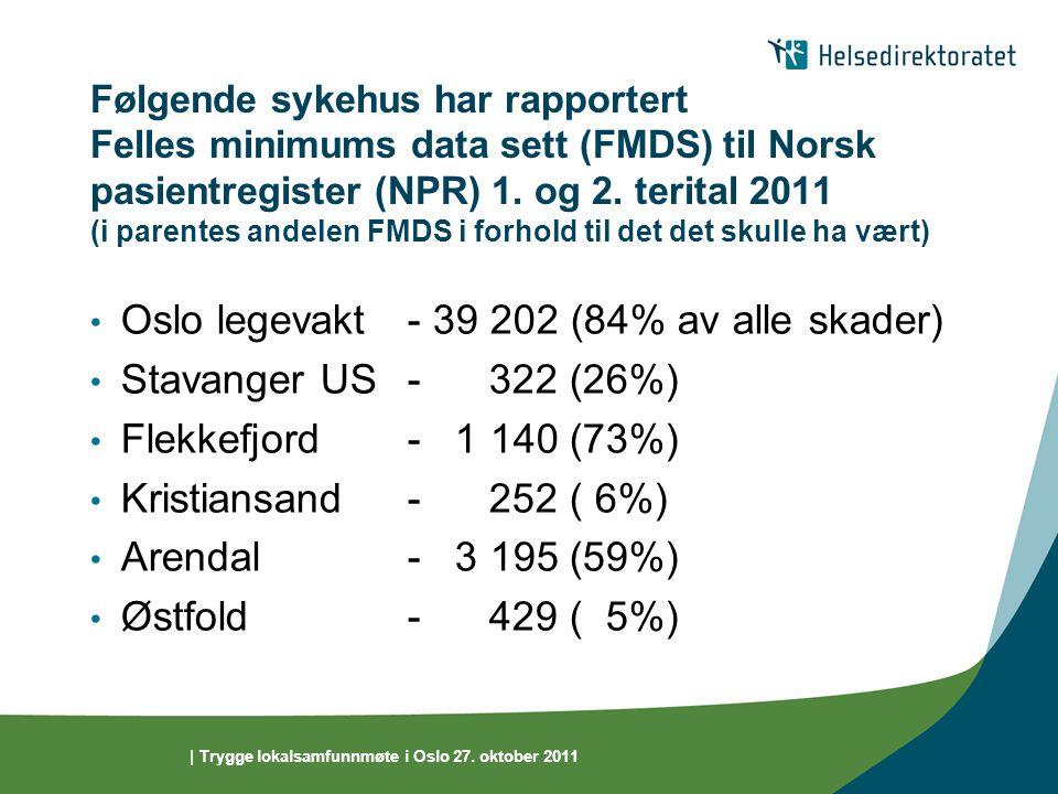 | Trygge lokalsamfunnmøte i Oslo 27.