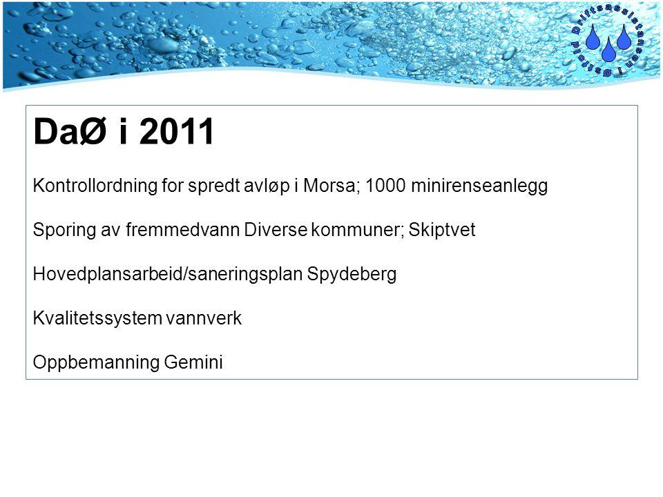 DaØ i 2011 Kontrollordning for spredt avløp i Morsa; 1000 minirenseanlegg Sporing av fremmedvann Diverse kommuner; Skiptvet Hovedplansarbeid/saneringsplan Spydeberg Kvalitetssystem vannverk Oppbemanning Gemini