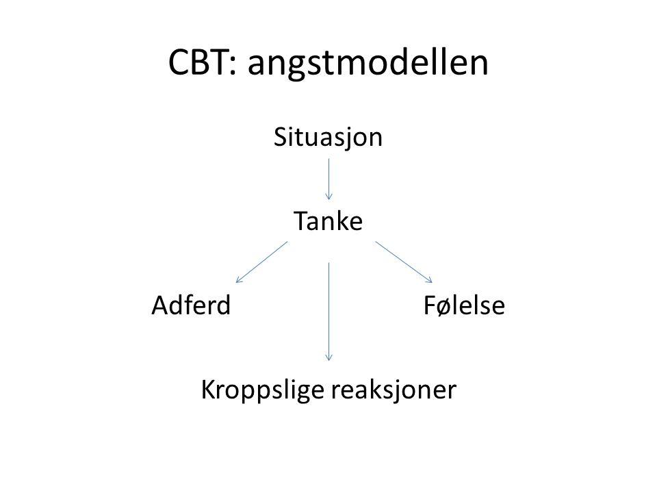 CBT: angstmodellen Situasjon Tanke Adferd Følelse Kroppslige reaksjoner