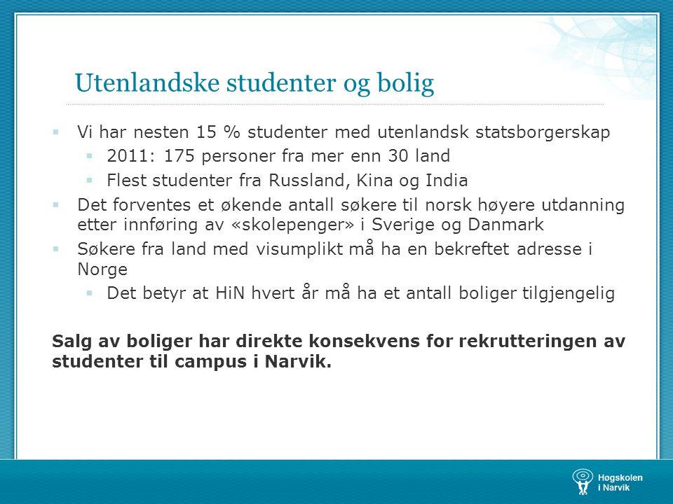 Utenlandske studenter og bolig  Vi har nesten 15 % studenter med utenlandsk statsborgerskap  2011: 175 personer fra mer enn 30 land  Flest studente
