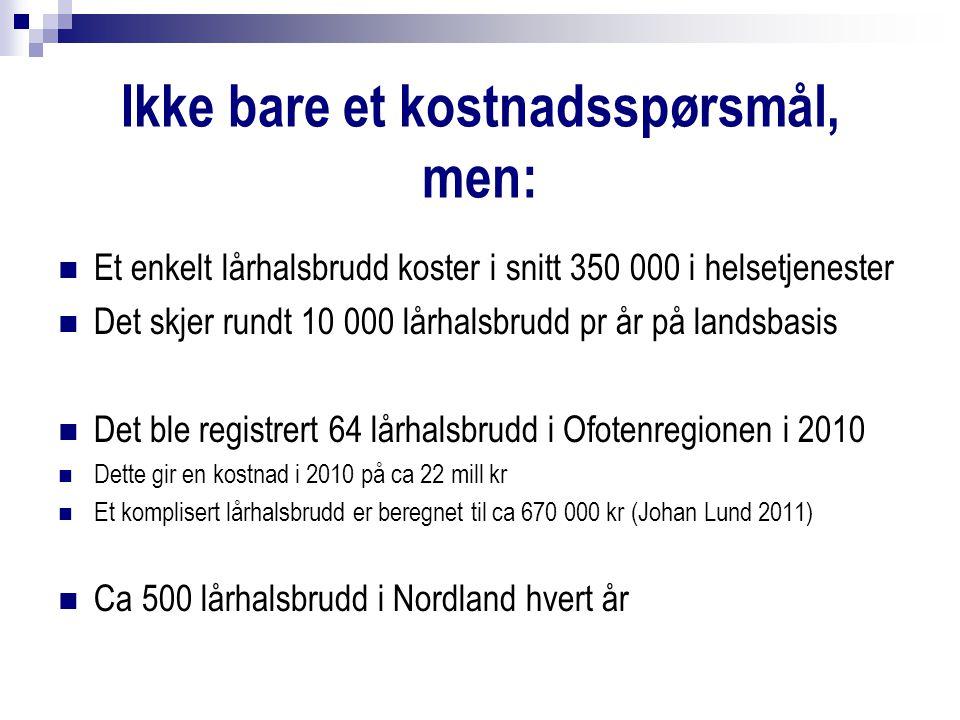 Ikke bare et kostnadsspørsmål, men: Et enkelt lårhalsbrudd koster i snitt 350 000 i helsetjenester Det skjer rundt 10 000 lårhalsbrudd pr år på landsbasis Det ble registrert 64 lårhalsbrudd i Ofotenregionen i 2010 Dette gir en kostnad i 2010 på ca 22 mill kr Et komplisert lårhalsbrudd er beregnet til ca 670 000 kr (Johan Lund 2011) Ca 500 lårhalsbrudd i Nordland hvert år