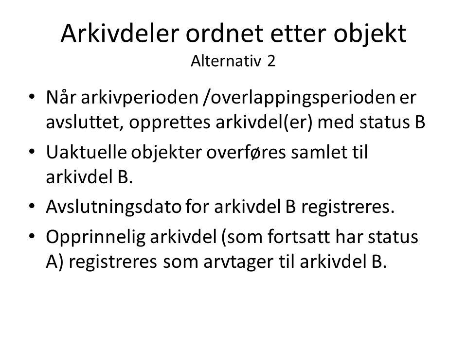 Arkivdeler ordnet etter objekt Alternativ 2 Når arkivperioden /overlappingsperioden er avsluttet, opprettes arkivdel(er) med status B Uaktuelle objekt