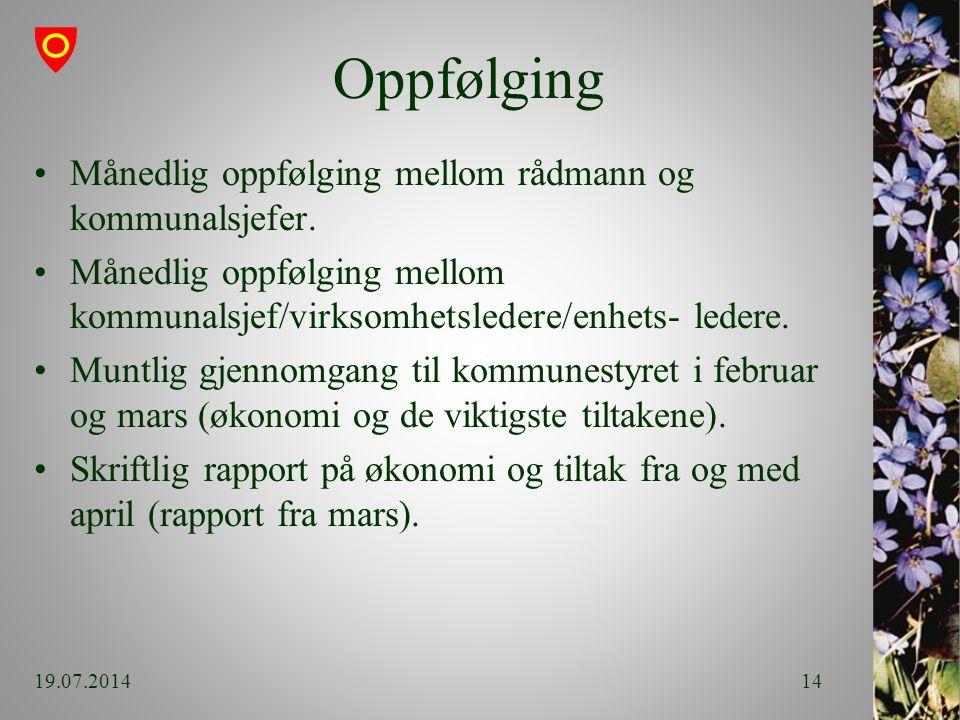 Oppfølging Månedlig oppfølging mellom rådmann og kommunalsjefer.