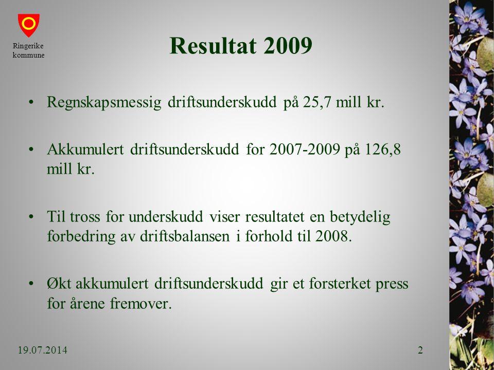 Resultat 2009 Regnskapsmessig driftsunderskudd på 25,7 mill kr.