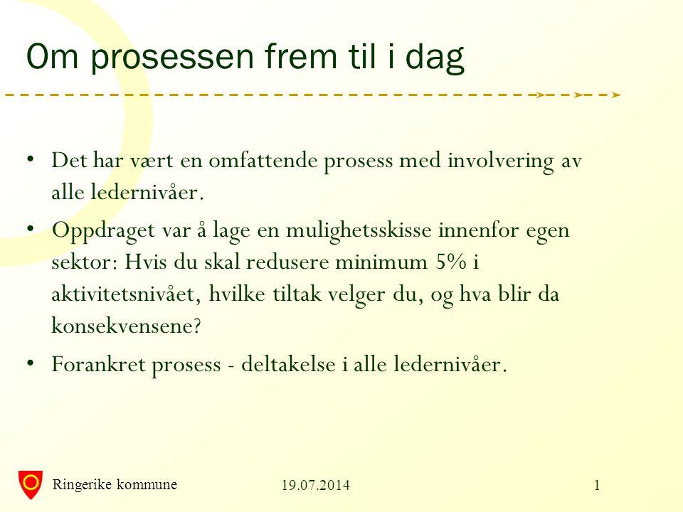 Ringerike kommune Tiltak 1 Budsjettet for oppvekst og kultur vil være i balanse i forhold til handlingsprogrammet for 2012.