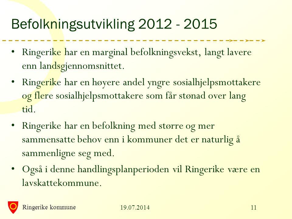 Ringerike kommune Befolkningsutvikling 2012 - 2015 Ringerike har en marginal befolkningsvekst, langt lavere enn landsgjennomsnittet. Ringerike har en