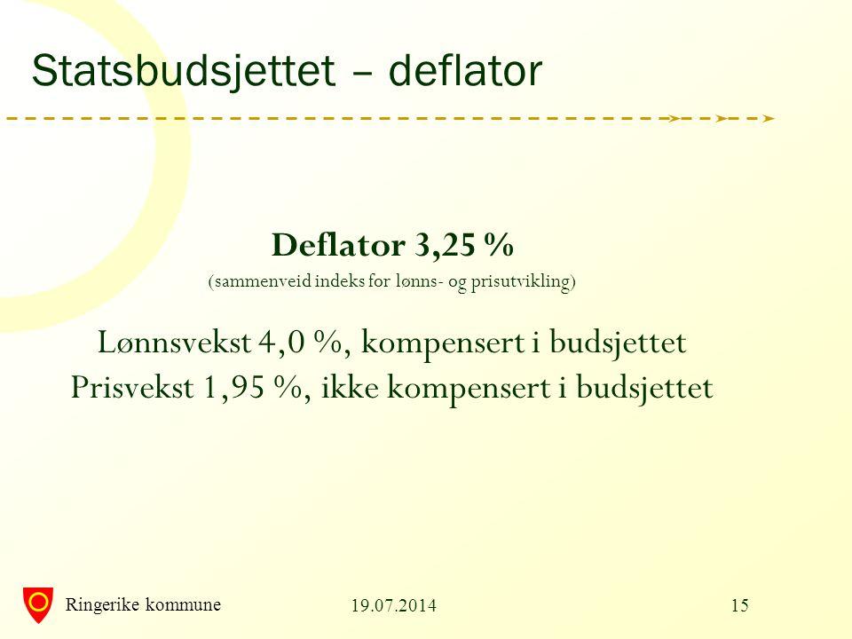 Ringerike kommune Statsbudsjettet – deflator Deflator 3,25 % (sammenveid indeks for lønns- og prisutvikling) Lønnsvekst 4,0 %, kompensert i budsjettet