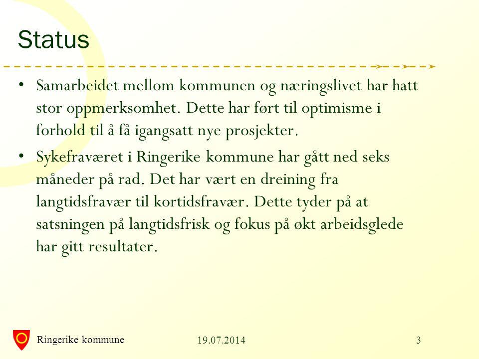 Ringerike kommune Investeringer 1 19.07.201454