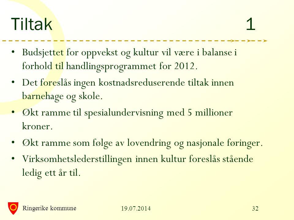 Ringerike kommune Tiltak 1 Budsjettet for oppvekst og kultur vil være i balanse i forhold til handlingsprogrammet for 2012. Det foreslås ingen kostnad
