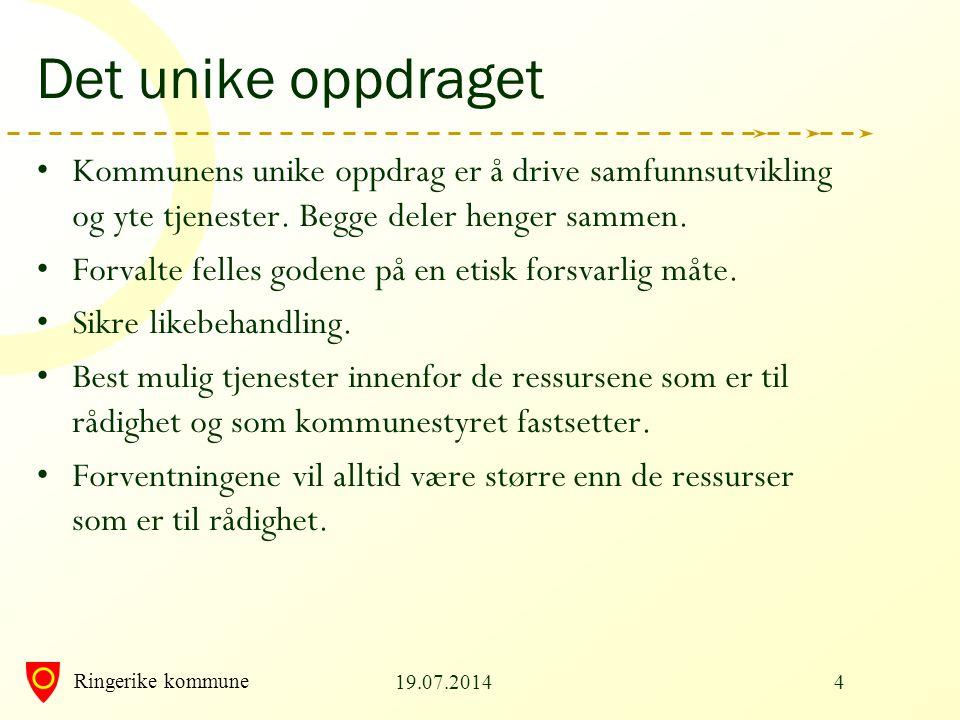 Ringerike kommune Investeringer 2