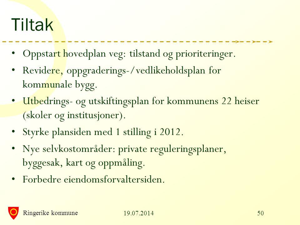 Ringerike kommune Tiltak Oppstart hovedplan veg: tilstand og prioriteringer. Revidere, oppgraderings-/vedlikeholdsplan for kommunale bygg. Utbedrings-