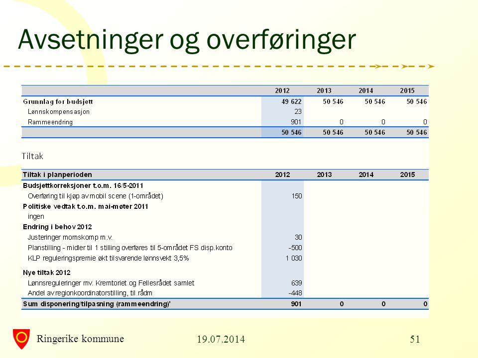 Ringerike kommune Avsetninger og overføringer 19.07.201451