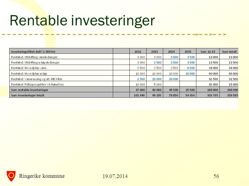 Ringerike kommune Rentable investeringer 19.07.201456