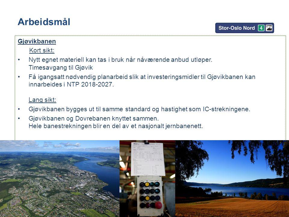 Arbeidsmål Gjøvikbanen Kort sikt: Nytt egnet materiell kan tas i bruk når nåværende anbud utløper.