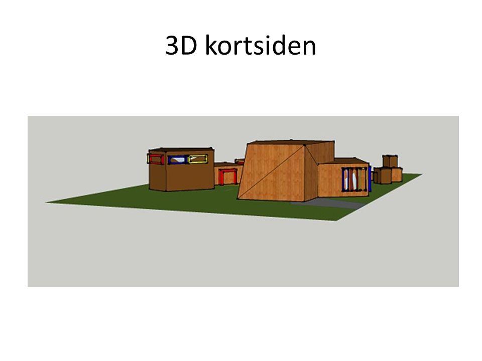 3D kortsiden