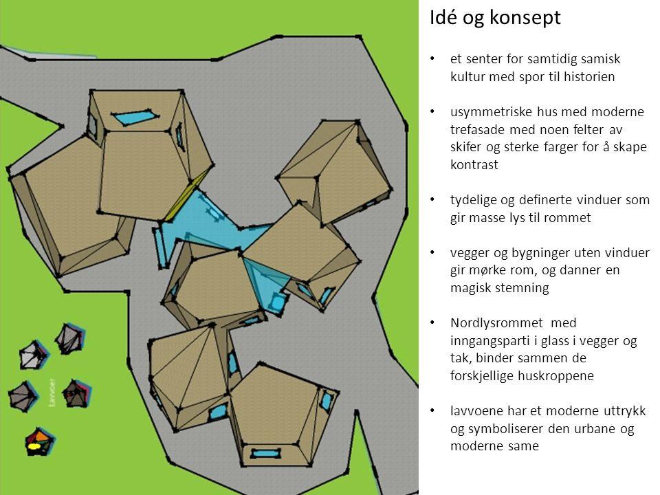Idé og konsept et senter for samtidig samisk kultur med spor til historien usymmetriske hus med moderne trefasade med noen felter av skifer og sterke
