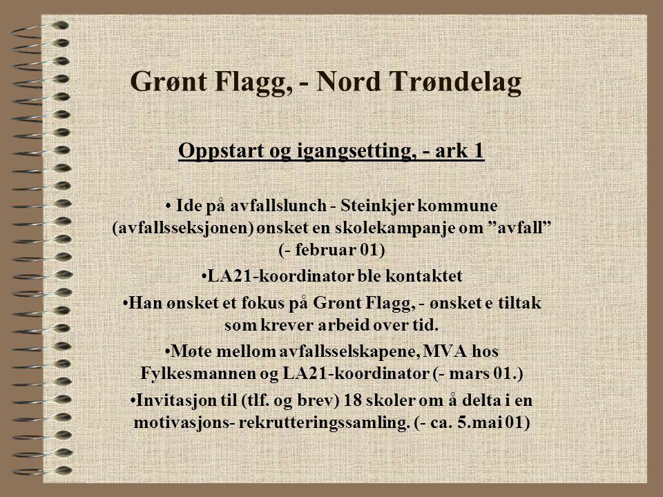 Grønt Flagg, - Nord Trøndelag Oppstart og igangsetting, - ark 1 Ide på avfallslunch - Steinkjer kommune (avfallsseksjonen) ønsket en skolekampanje om