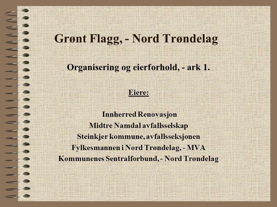Grønt Flagg, - NordTrøndelag Organisering og eierforhold, - ark 2.