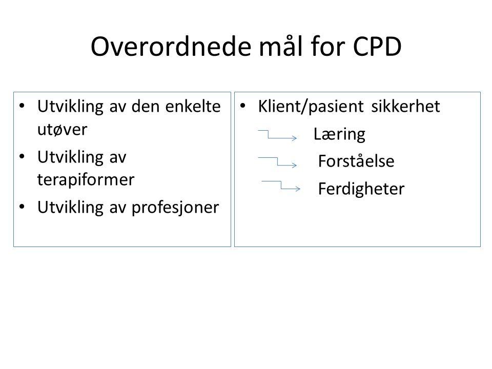 Overordnede mål for CPD Utvikling av den enkelte utøver Utvikling av terapiformer Utvikling av profesjoner Klient/pasient sikkerhet Læring Forståelse Ferdigheter