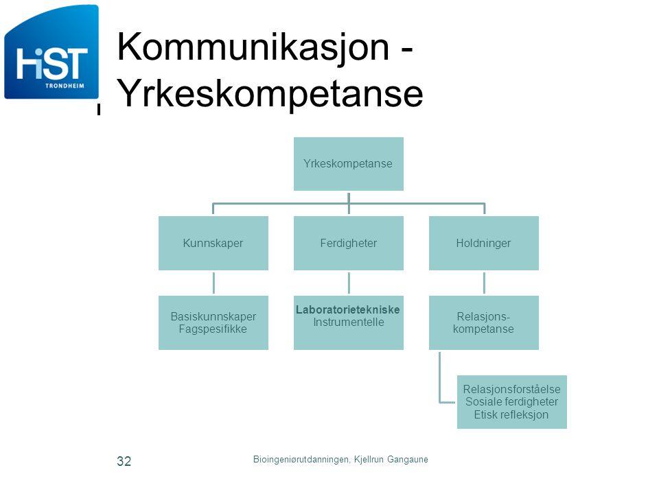 Bioingeniørutdanningen, Kjellrun Gangaune 32 Kommunikasjon - Yrkeskompetanse Yrkeskompetanse Kunnskaper Basiskunnskaper Fagspesifikke Ferdigheter Labo