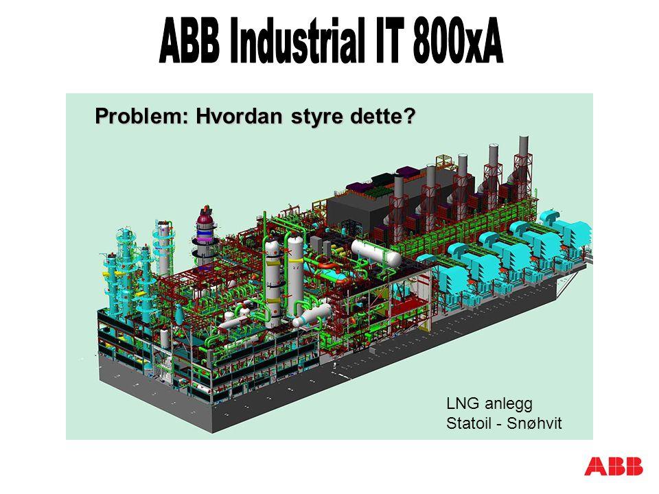 Problem: Hvordan styre dette LNG anlegg Statoil - Snøhvit