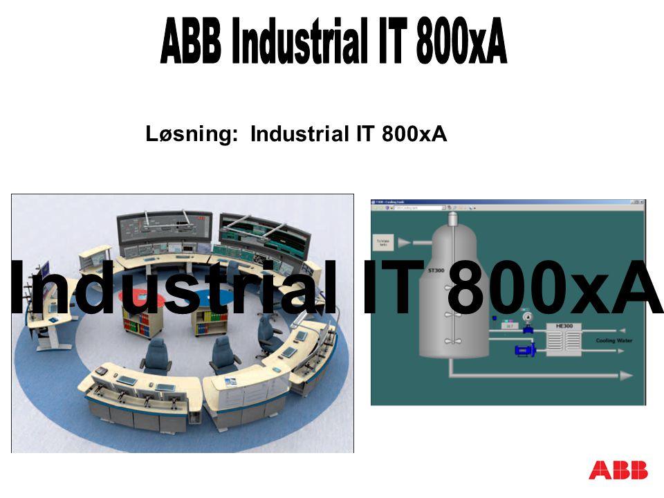 Løsning: Industrial IT 800xA