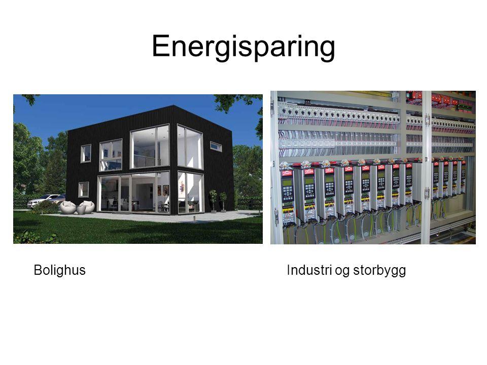Energisparing Bolighus Industri og storbygg