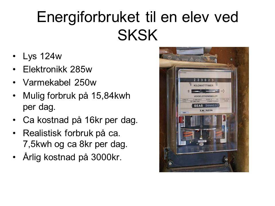 Energiforbruket til en elev ved SKSK Lys 124w Elektronikk 285w Varmekabel 250w Mulig forbruk på 15,84kwh per dag. Ca kostnad på 16kr per dag. Realisti