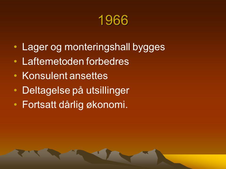 1966 Lager og monteringshall bygges Laftemetoden forbedres Konsulent ansettes Deltagelse på utsillinger Fortsatt dårlig økonomi.