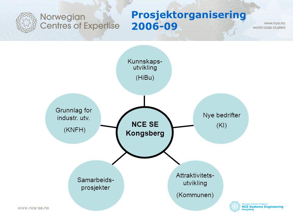 www.nce-se.no Grunnlag for industr. utv. (KNFH) Kunnskaps- utvikling (HiBu) Nye bedrifter (KI) Attraktivitets- utvikling (Kommunen) NCE SE Kongsberg S