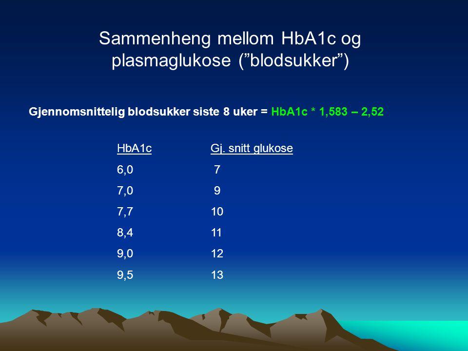 Gjennomsnittelig blodsukker siste 8 uker = HbA1c * 1,583 – 2,52 HbA1cGj. snitt glukose 6,0 7 7,0 9 7,710 8,411 9,012 9,513 Sammenheng mellom HbA1c og