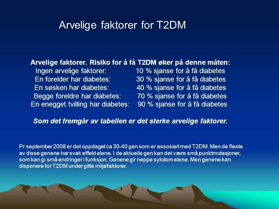 Arvelige faktorer. Risiko for å få T2DM øker på denne måten: Ingen arvelige faktorer: 10 % sjanse for å få diabetes En forelder har diabetes: 30 % sja