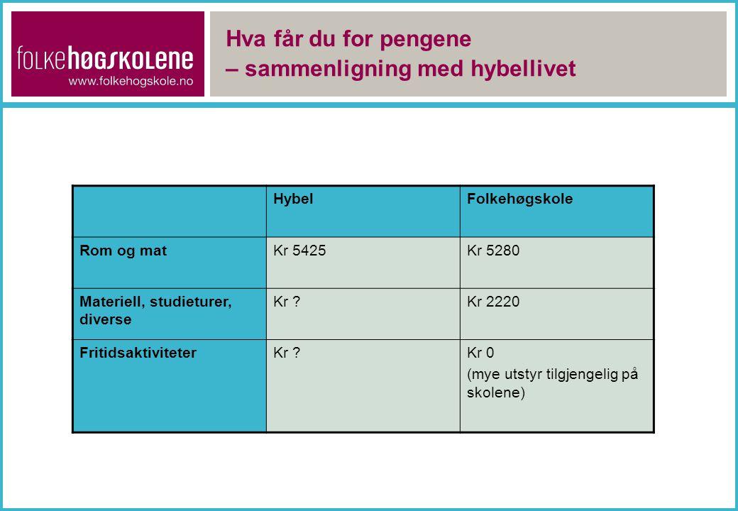 Stipend og lån fra Lånekassen StipendKr 32 560 Reisestipend (maks)Kr 7 000 LånKr 48 840 TOTALTKr 88 400
