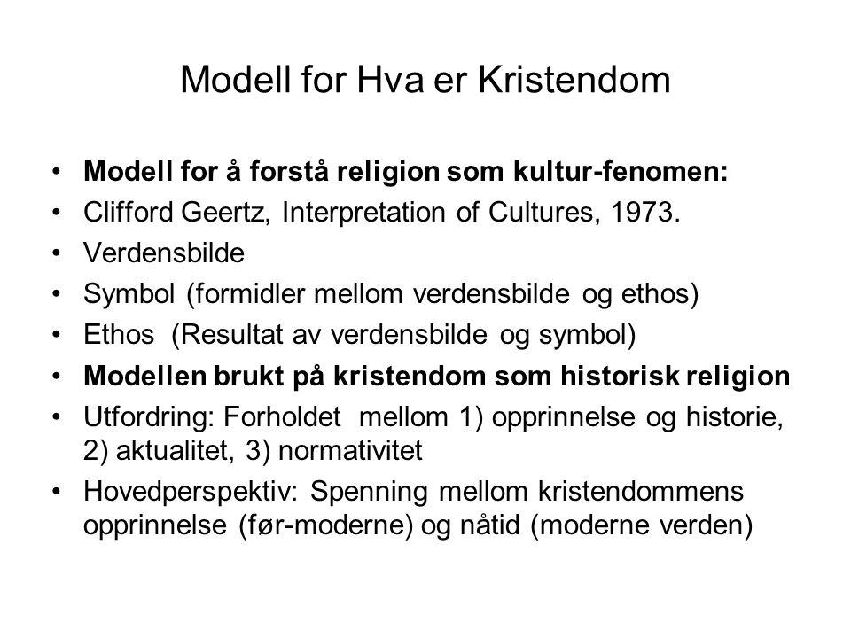 Modell for Hva er Kristendom Modell for å forstå religion som kultur-fenomen: Clifford Geertz, Interpretation of Cultures, 1973. Verdensbilde Symbol (
