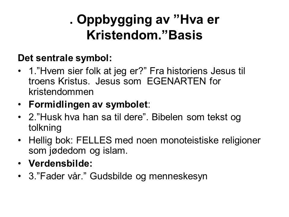 Oppbygging av Hva er Kristendom. Basis Det sentrale symbol: 1. Hvem sier folk at jeg er? Fra historiens Jesus til troens Kristus.