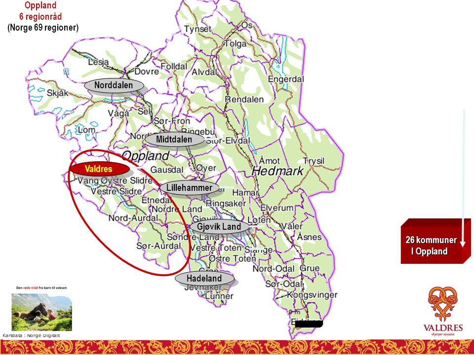 Norddalen Midtdalen Lillehammer Gjøvik Land Hadeland Valdres 26 kommuner I Oppland Oppland 6 regionråd (Norge 69 regioner)