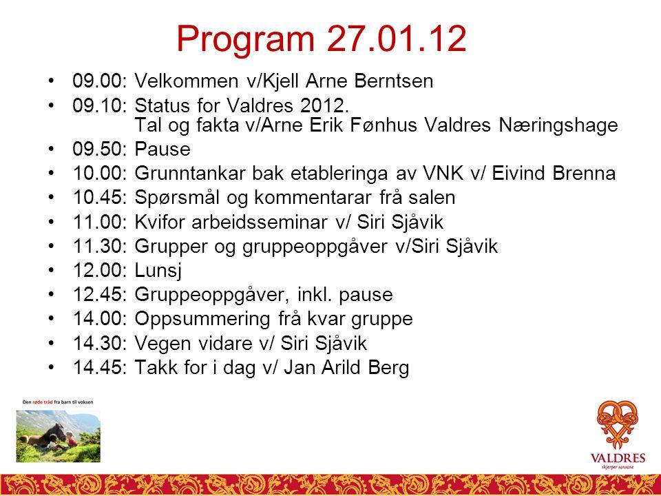 09.00: Velkommen v/Kjell Arne Berntsen 09.10: Status for Valdres 2012.