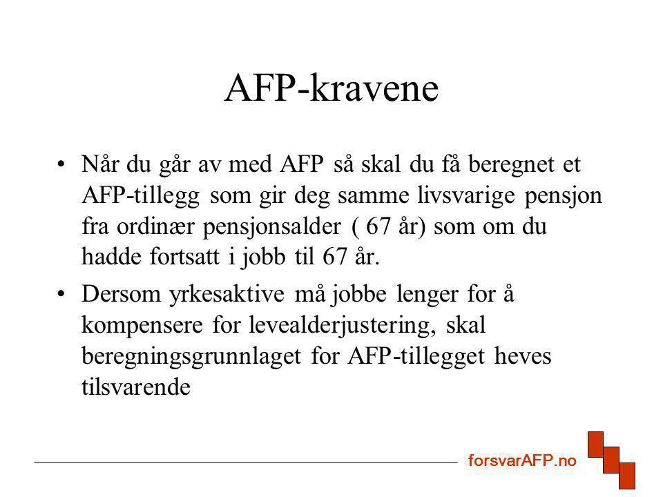AFP-kravene Når du går av med AFP så skal du få beregnet et AFP-tillegg som gir deg samme livsvarige pensjon fra ordinær pensjonsalder ( 67 år) som om