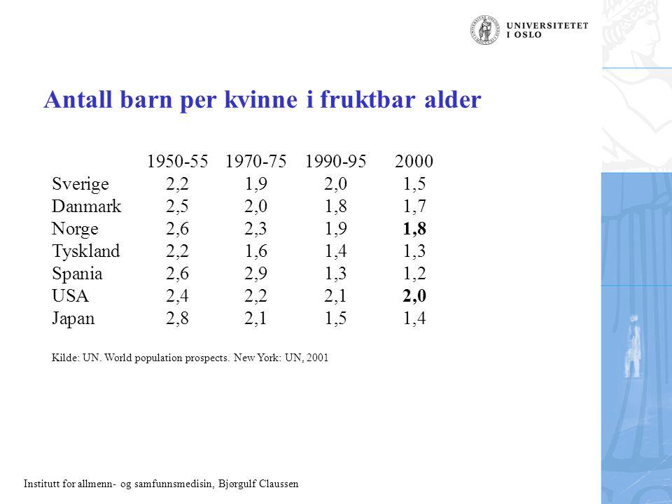 Institutt for allmenn- og samfunnsmedisin, Bjørgulf Claussen Antall barn per kvinne i fruktbar alder 1950-551970-751990-952000 Sverige2,21,92,01,5 Dan