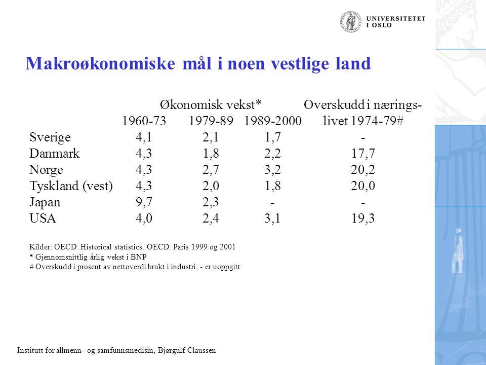 Institutt for allmenn- og samfunnsmedisin, Bjørgulf Claussen Makroøkonomiske mål i noen vestlige land Økonomisk vekst*Overskudd i nærings- 1960-731979