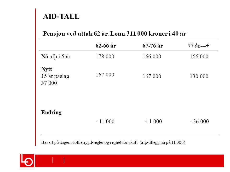 AID-TALL Pensjon ved uttak 62 år.