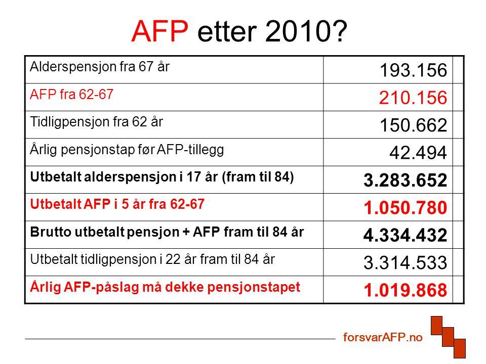 AFP etter 2010.