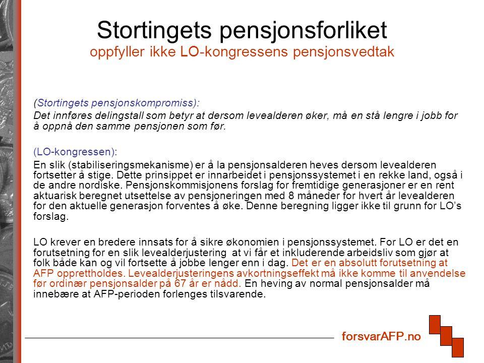 forsvarAFP.no Stortingets pensjonsforliket oppfyller ikke LO-kongressens pensjonsvedtak (Stortingets pensjonskompromiss): Det innføres delingstall som betyr at dersom levealderen øker, må en stå lengre i jobb for å oppnå den samme pensjonen som før.