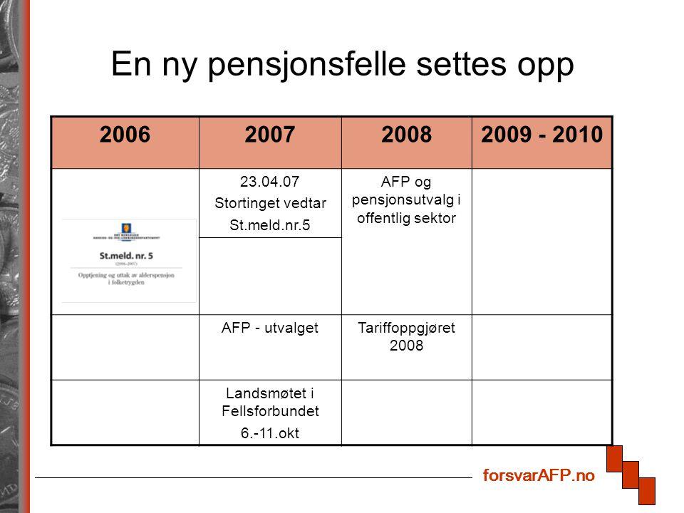 forsvarAFP.no En ny pensjonsfelle settes opp 2006200720082009 - 2010 23.04.07 Stortinget vedtar St.meld.nr.5 AFP og pensjonsutvalg i offentlig sektor