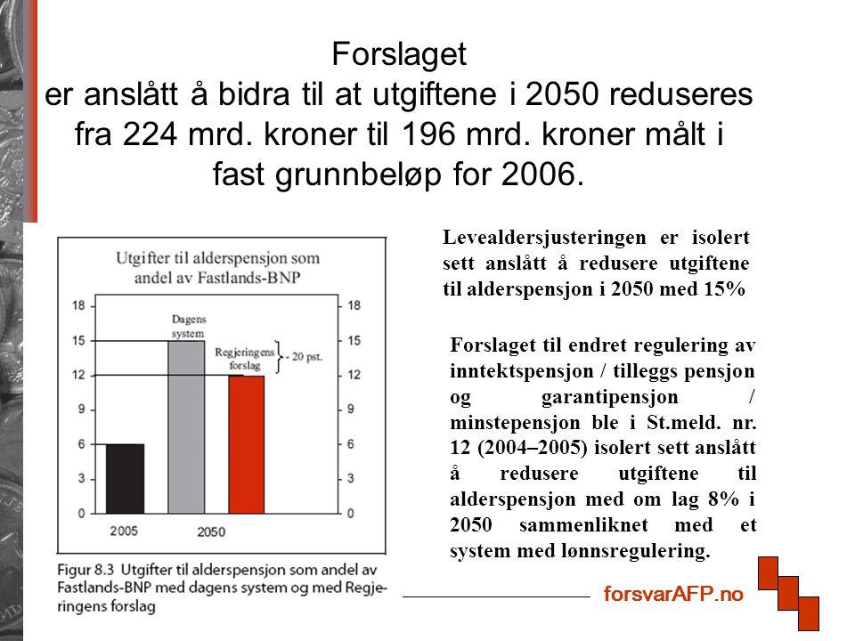 forsvarAFP.no Levealdersjusteringen er isolert sett anslått å redusere utgiftene til alderspensjon i 2050 med 15% Forslaget til endret regulering av i